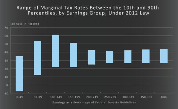 43709-land-tax2